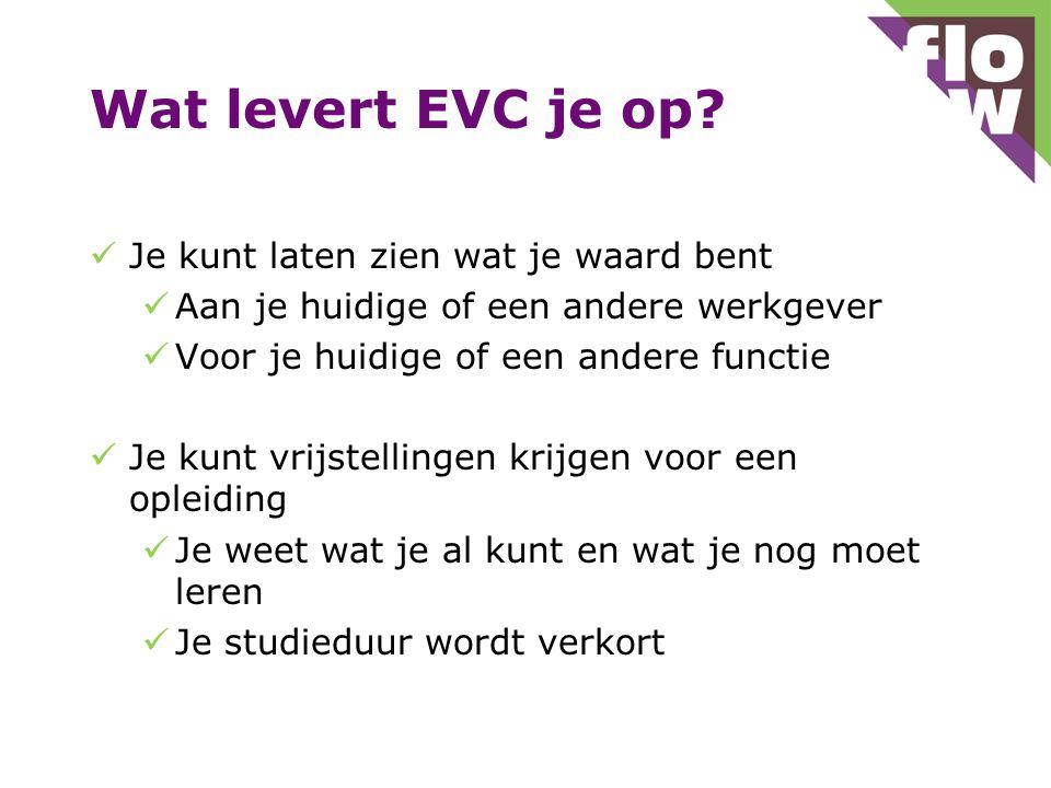 Wat levert EVC je op.