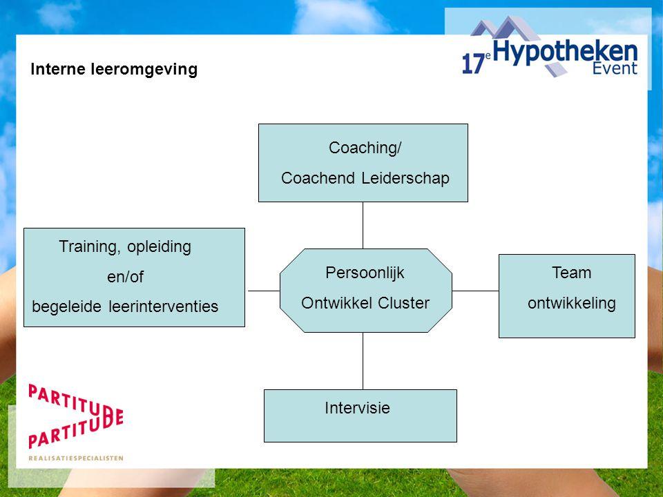 Interne leeromgeving Coaching/ Coachend Leiderschap Training, opleiding en/of begeleide leerinterventies Team ontwikkeling Intervisie Persoonlijk Ontwikkel Cluster