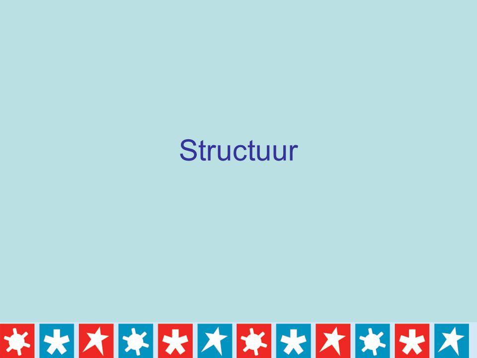 Structuur