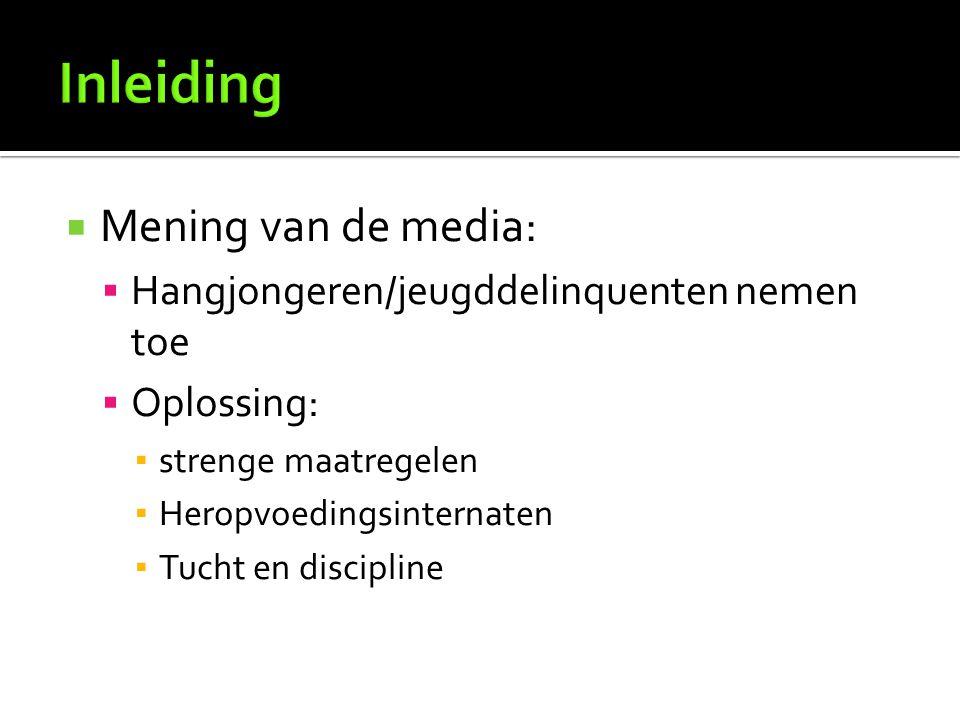  Mening L.