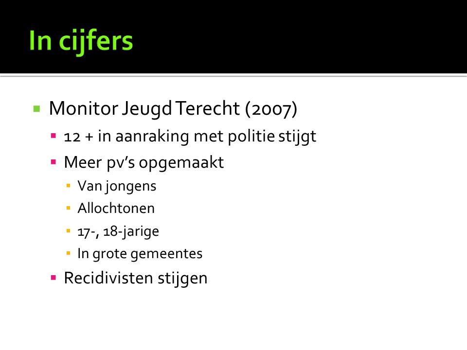  Monitor Jeugd Terecht (2007)  12 + in aanraking met politie stijgt  Meer pv's opgemaakt ▪ Van jongens ▪ Allochtonen ▪ 17-, 18-jarige ▪ In grote ge