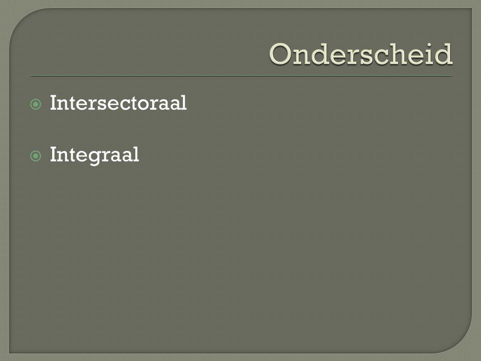  Intersectoraal  Integraal
