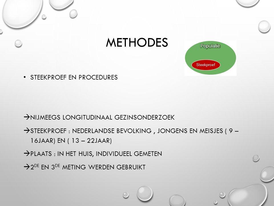METHODES STEEKPROEF EN PROCEDURES  NIJMEEGS LONGITUDINAAL GEZINSONDERZOEK  STEEKPROEF : NEDERLANDSE BEVOLKING, JONGENS EN MEISJES ( 9 – 16JAAR) EN (
