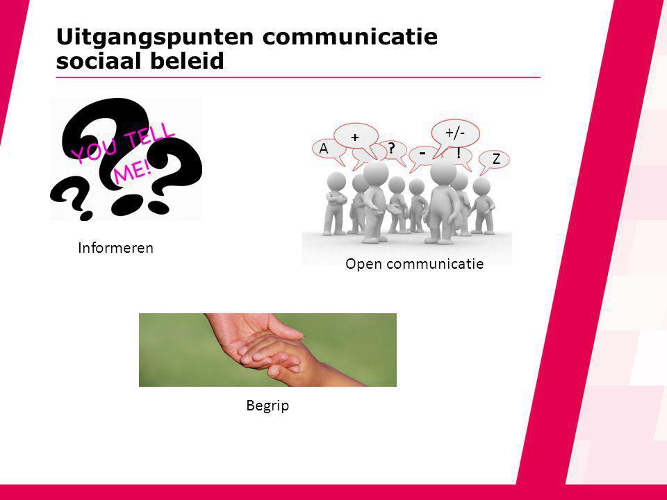 Uitgangspunten communicatie sociaal beleid Informeren Open communicatie A Z + - +/- ! Begrip