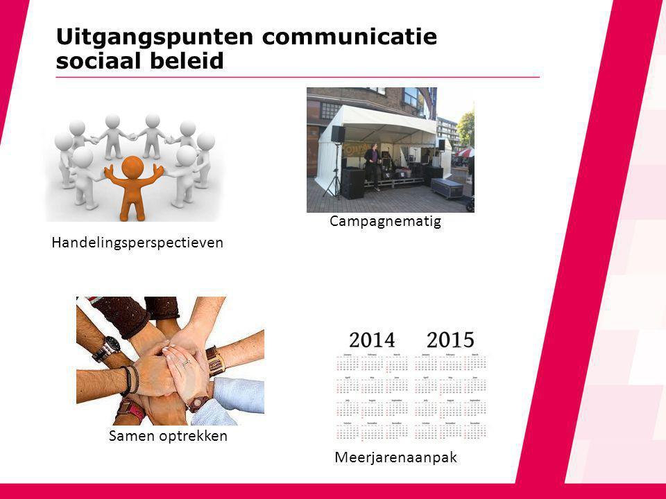 Uitgangspunten communicatie sociaal beleid Handelingsperspectieven Samen optrekken Campagnematig Meerjarenaanpak