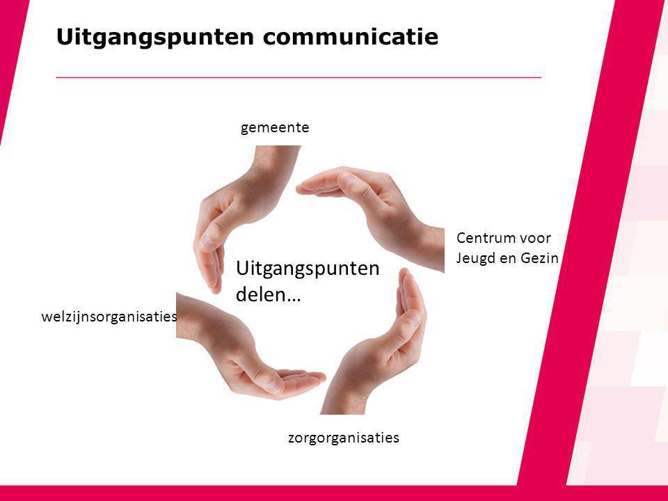 Uitgangspunten communicatie Uitgangspunten delen… gemeente welzijnsorganisaties Centrum voor Jeugd en Gezin zorgorganisaties