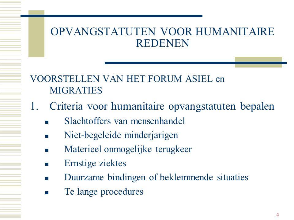 4 OPVANGSTATUTEN VOOR HUMANITAIRE REDENEN VOORSTELLEN VAN HET FORUM ASIEL en MIGRATIES 1.Criteria voor humanitaire opvangstatuten bepalen Slachtoffers