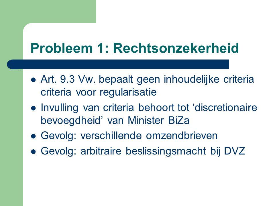 Probleem 1: Rechtsonzekerheid Art. 9.3 Vw.
