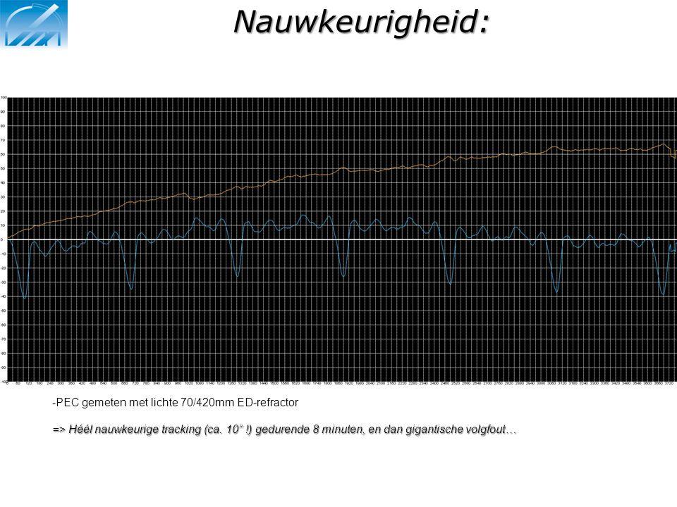 Nauwkeurigheid: -PEC gemeten met lichte 70/420mm ED-refractor => Héél nauwkeurige tracking (ca.