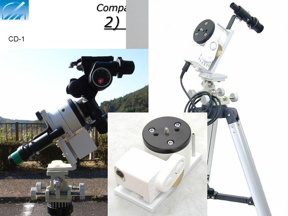 Compacte volgsystemen: 2) volgklokje Purus klok CD-1