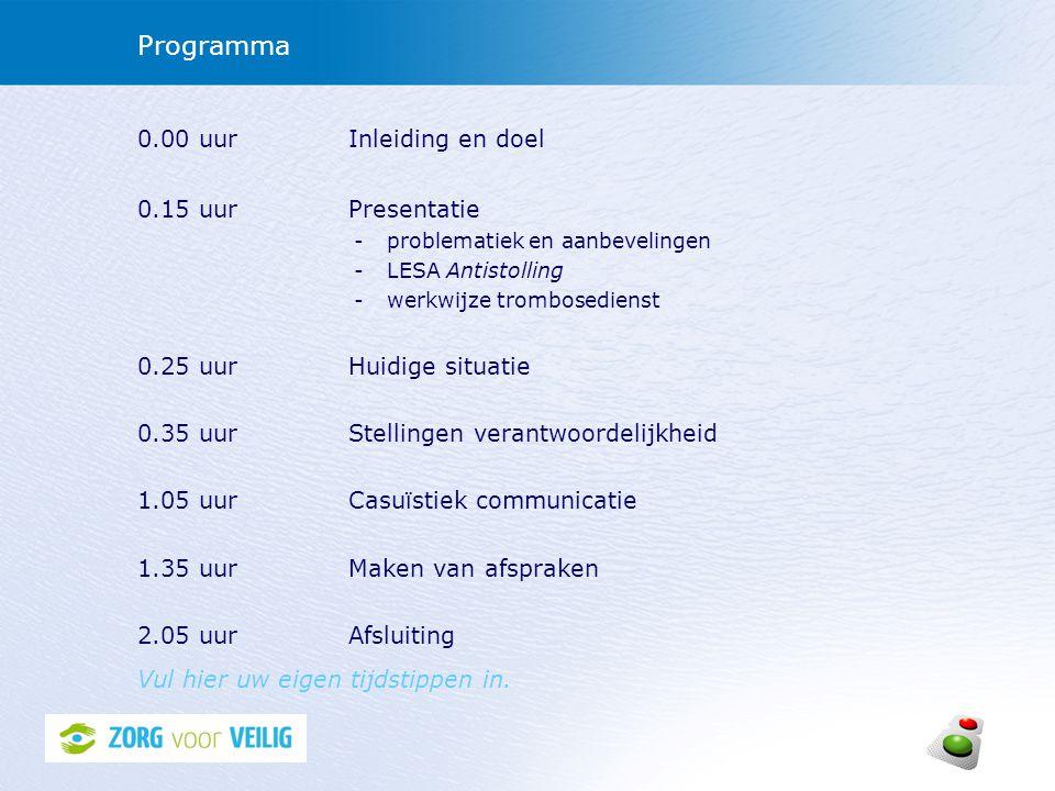 Programma 0.00 uurInleiding en doel 0.15 uurPresentatie -problematiek en aanbevelingen -LESA Antistolling -werkwijze trombosedienst 0.25 uurHuidige si