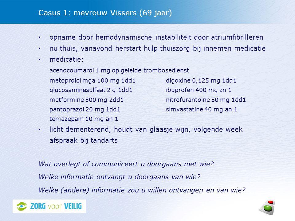 Casus 1: mevrouw Vissers (69 jaar) opname door hemodynamische instabiliteit door atriumfibrilleren nu thuis, vanavond herstart hulp thuiszorg bij inne