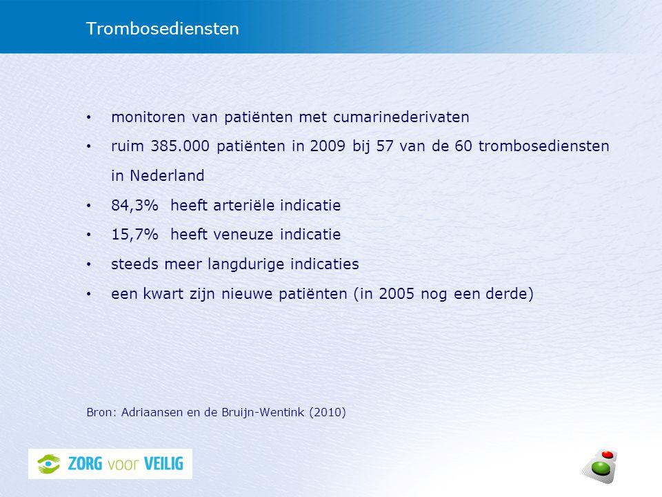 Trombosediensten monitoren van patiënten met cumarinederivaten ruim 385.000 patiënten in 2009 bij 57 van de 60 trombosediensten in Nederland 84,3% hee