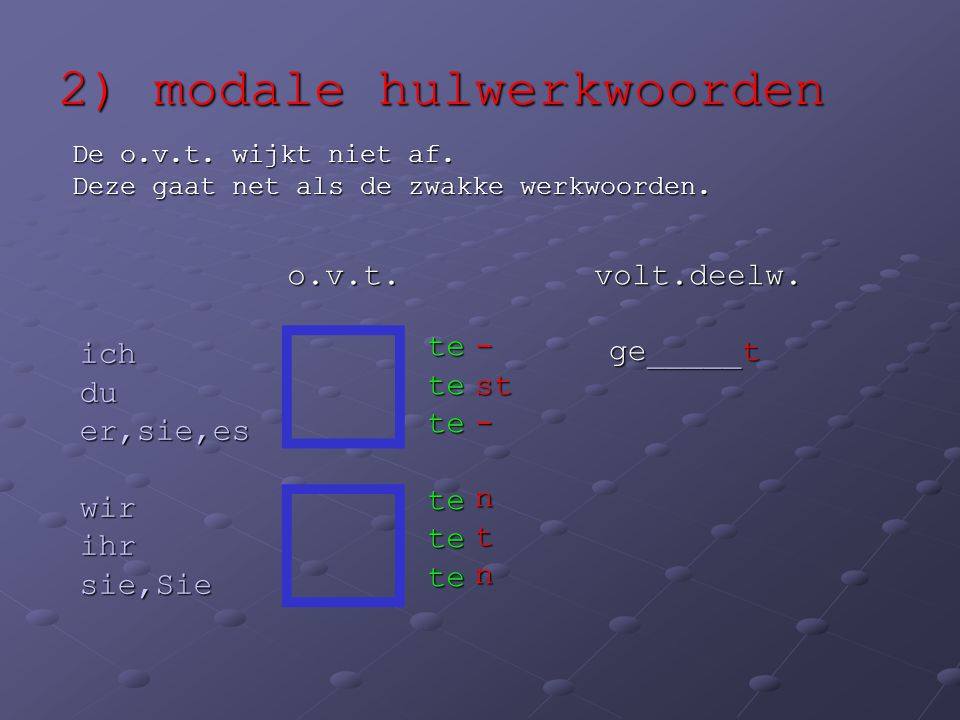 2) modale hulwerkwoorden De o.v.t. wijkt niet af. Deze gaat net als de zwakke werkwoorden. ichduer,sie,eswirihrsie,Sie □ □ -st- ntn o.v.t. volt.deelw.