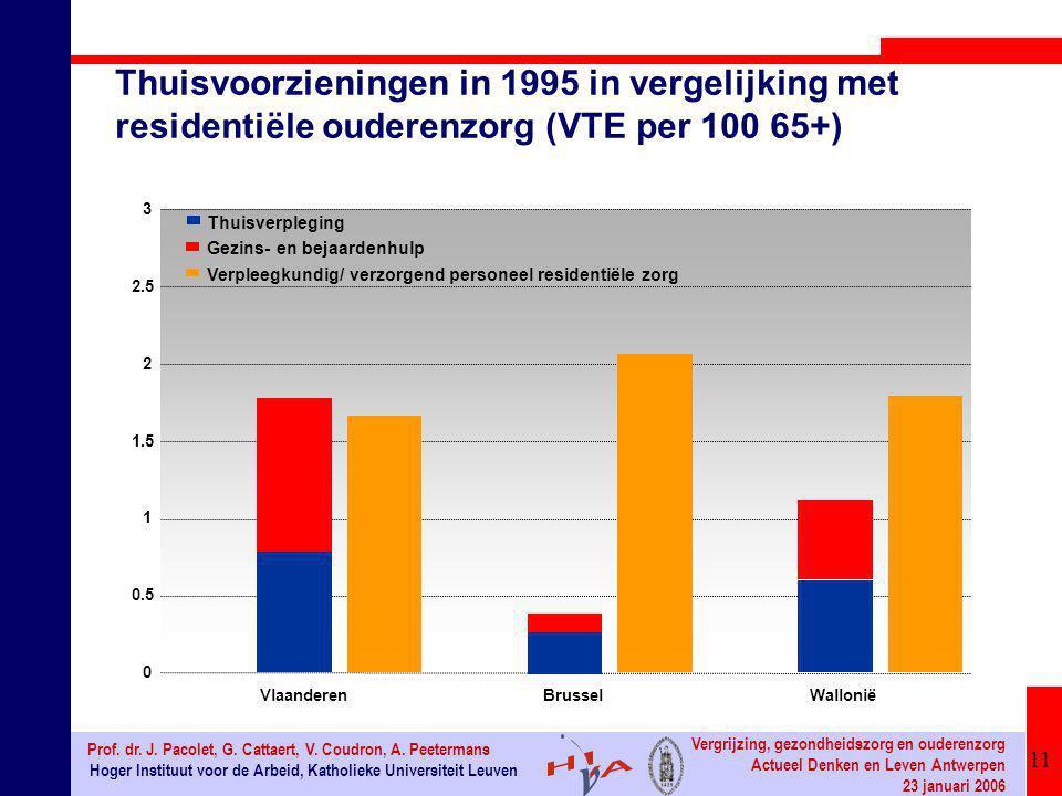 11 Hoger Instituut voor de Arbeid, Katholieke Universiteit Leuven Prof. dr. J. Pacolet, G. Cattaert, V. Coudron, A. Peetermans Vergrijzing, gezondheid