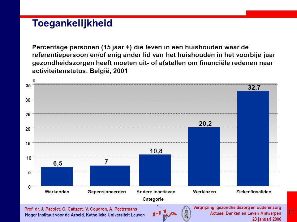 17 Hoger Instituut voor de Arbeid, Katholieke Universiteit Leuven Prof. dr. J. Pacolet, G. Cattaert, V. Coudron, A. Peetermans Vergrijzing, gezondheid