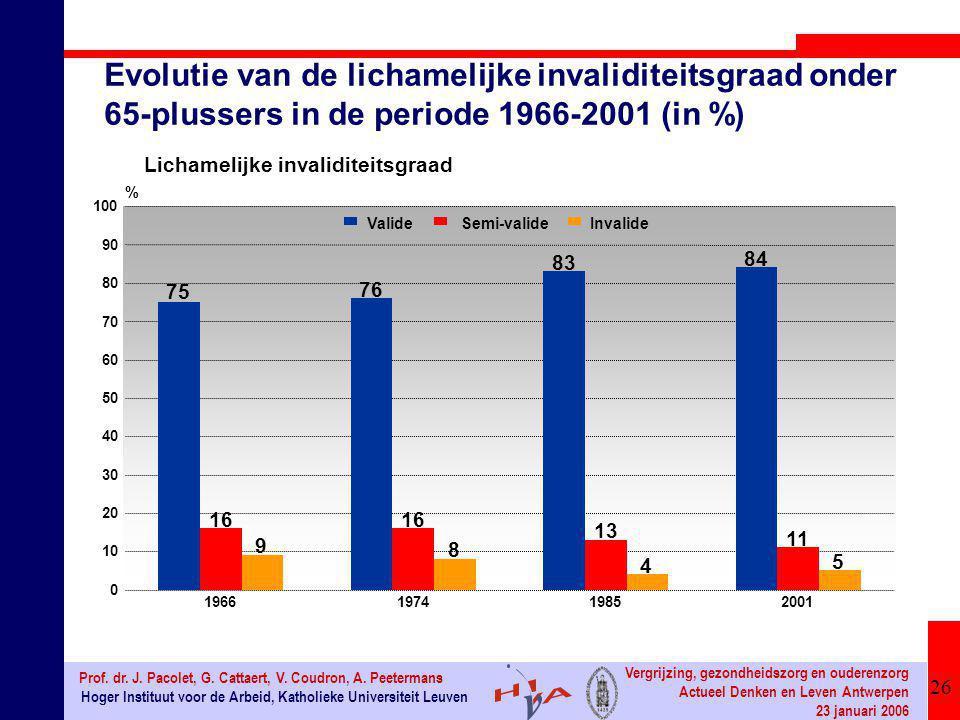26 Hoger Instituut voor de Arbeid, Katholieke Universiteit Leuven Prof. dr. J. Pacolet, G. Cattaert, V. Coudron, A. Peetermans Vergrijzing, gezondheid