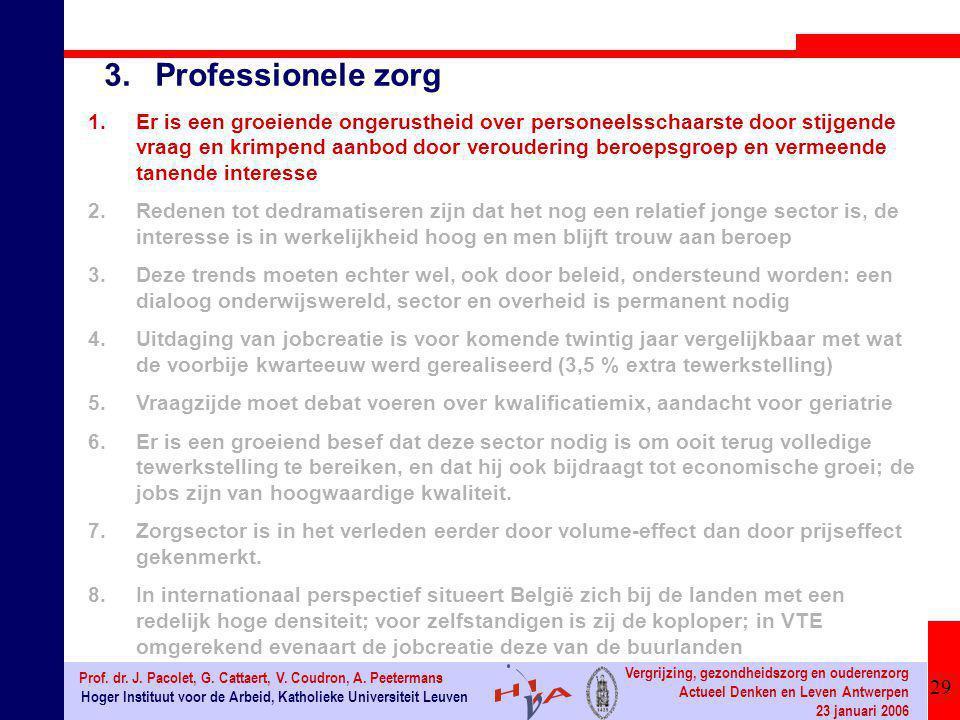 29 Hoger Instituut voor de Arbeid, Katholieke Universiteit Leuven Prof. dr. J. Pacolet, G. Cattaert, V. Coudron, A. Peetermans Vergrijzing, gezondheid