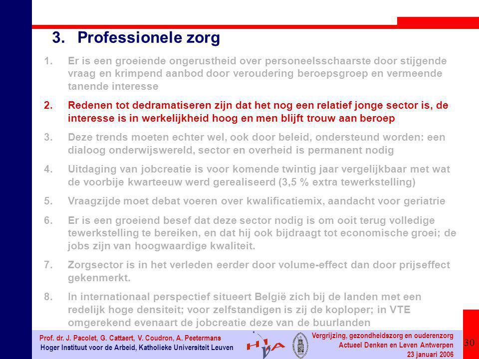 30 Hoger Instituut voor de Arbeid, Katholieke Universiteit Leuven Prof. dr. J. Pacolet, G. Cattaert, V. Coudron, A. Peetermans Vergrijzing, gezondheid