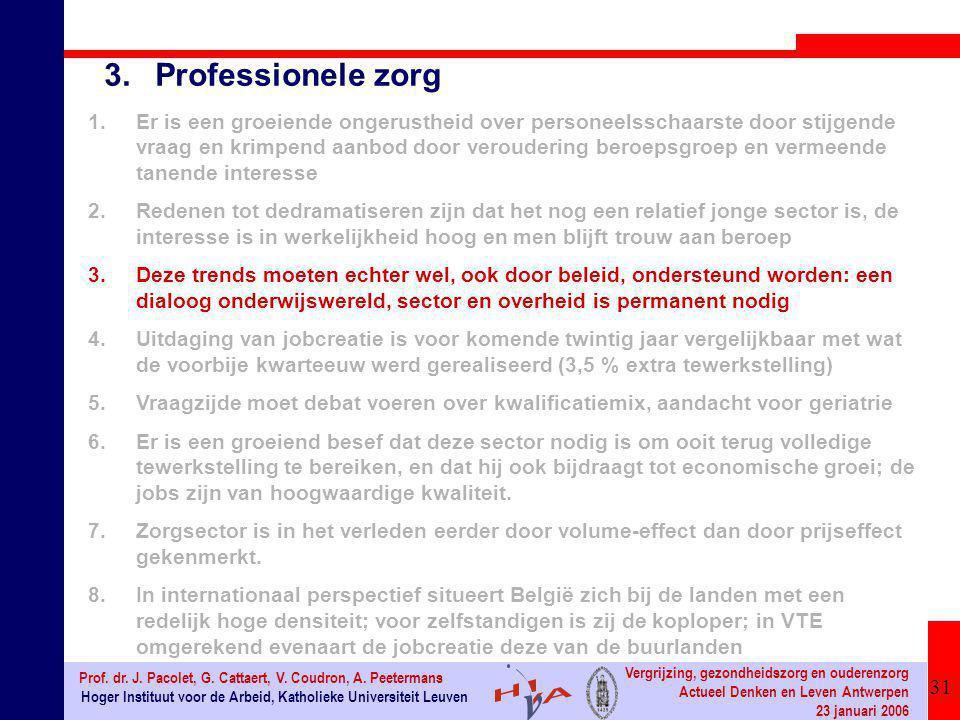 31 Hoger Instituut voor de Arbeid, Katholieke Universiteit Leuven Prof. dr. J. Pacolet, G. Cattaert, V. Coudron, A. Peetermans Vergrijzing, gezondheid