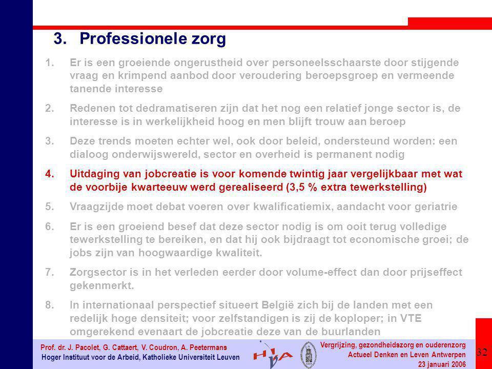 32 Hoger Instituut voor de Arbeid, Katholieke Universiteit Leuven Prof. dr. J. Pacolet, G. Cattaert, V. Coudron, A. Peetermans Vergrijzing, gezondheid