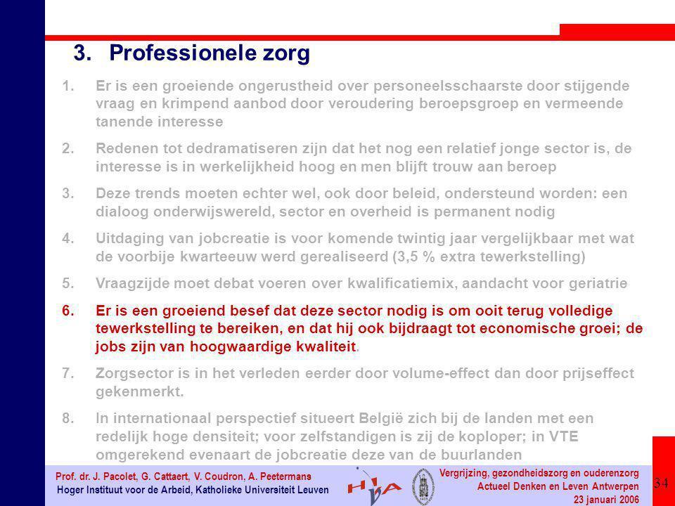 34 Hoger Instituut voor de Arbeid, Katholieke Universiteit Leuven Prof. dr. J. Pacolet, G. Cattaert, V. Coudron, A. Peetermans Vergrijzing, gezondheid