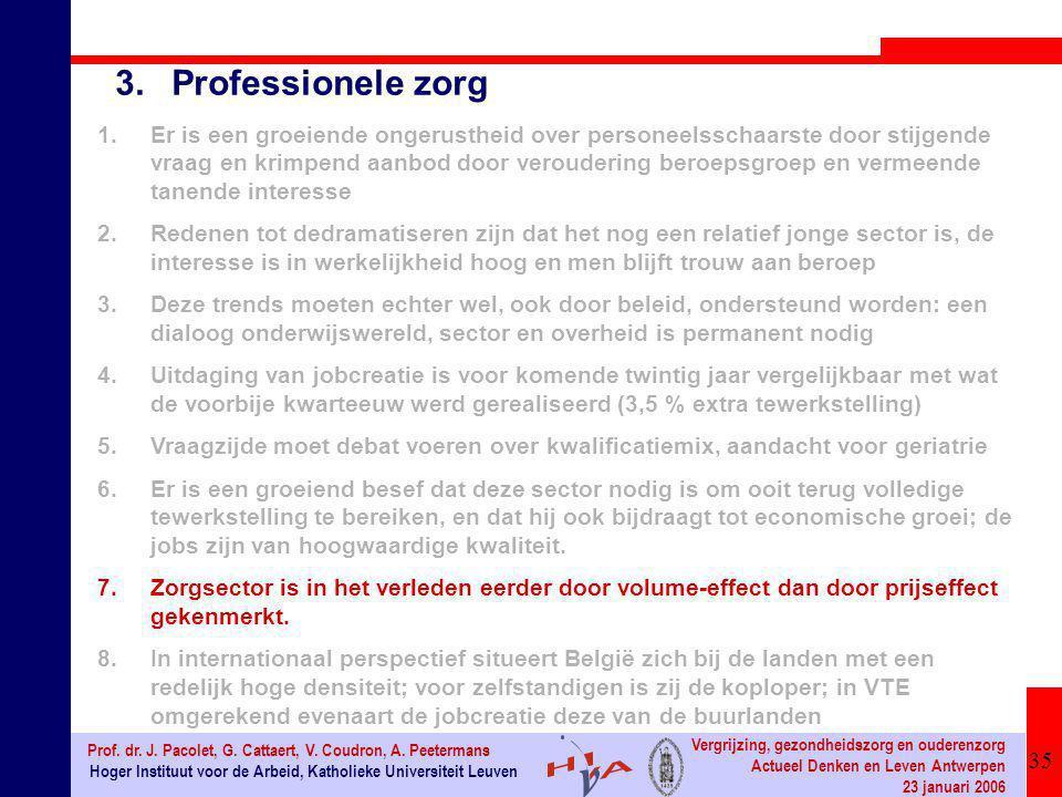 35 Hoger Instituut voor de Arbeid, Katholieke Universiteit Leuven Prof.