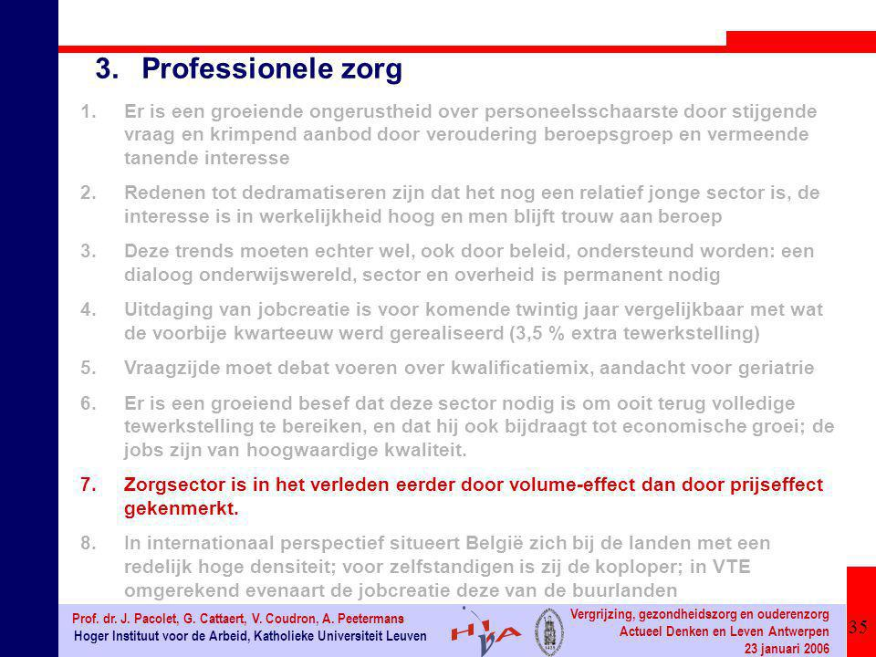 35 Hoger Instituut voor de Arbeid, Katholieke Universiteit Leuven Prof. dr. J. Pacolet, G. Cattaert, V. Coudron, A. Peetermans Vergrijzing, gezondheid