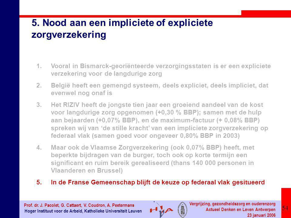54 Hoger Instituut voor de Arbeid, Katholieke Universiteit Leuven Prof. dr. J. Pacolet, G. Cattaert, V. Coudron, A. Peetermans Vergrijzing, gezondheid