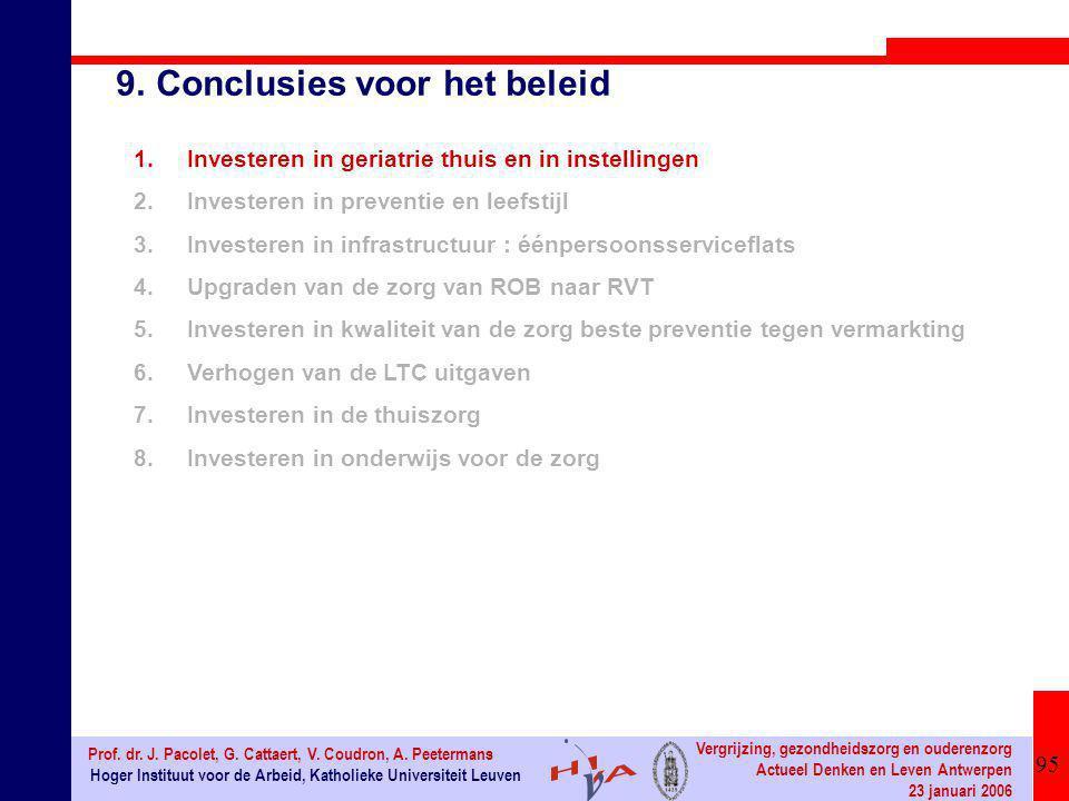 95 Hoger Instituut voor de Arbeid, Katholieke Universiteit Leuven Prof.