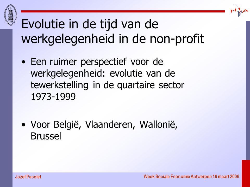 Week Sociale Economie Antwerpen 16 maart 2006 Jozef Pacolet Evolutie in de tijd van de werkgelegenheid in de non-profit Een ruimer perspectief voor de werkgelegenheid: evolutie van de tewerkstelling in de quartaire sector 1973-1999 Voor België, Vlaanderen, Wallonië, Brussel