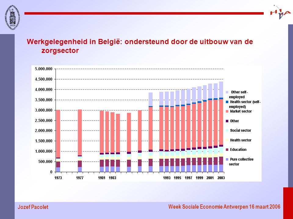 Week Sociale Economie Antwerpen 16 maart 2006 Jozef Pacolet Werkgelegenheid in België: ondersteund door de uitbouw van de zorgsector