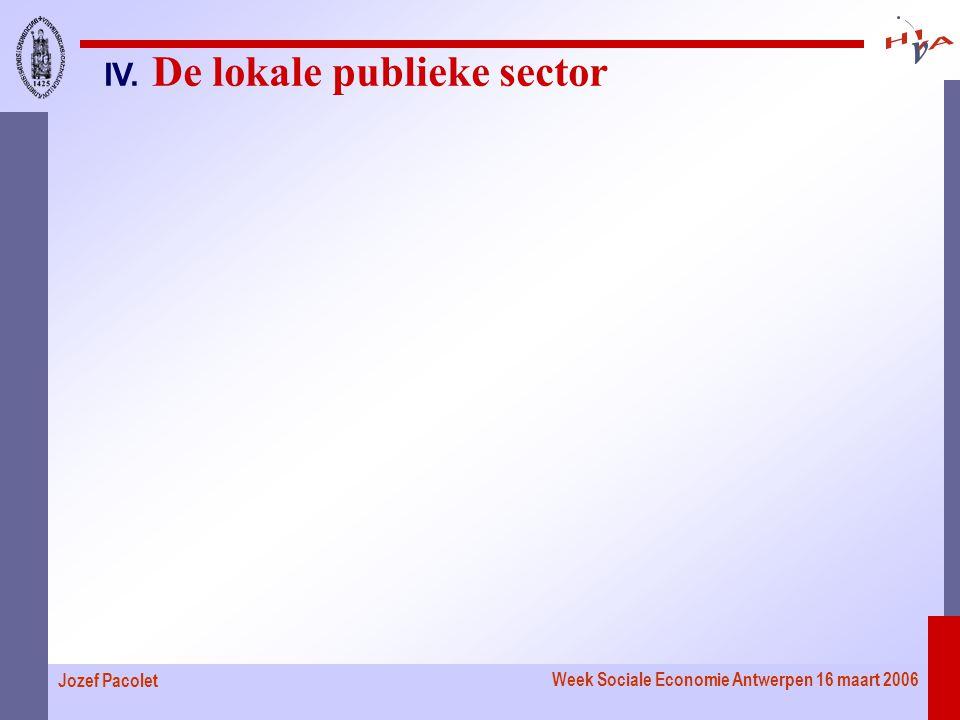 Week Sociale Economie Antwerpen 16 maart 2006 Jozef Pacolet IV. De lokale publieke sector