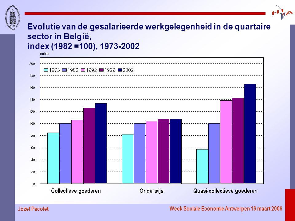 Week Sociale Economie Antwerpen 16 maart 2006 Jozef Pacolet Evolutie van de gesalarieerde werkgelegenheid in de quartaire sector in België, index (1982 =100), 1973-2002