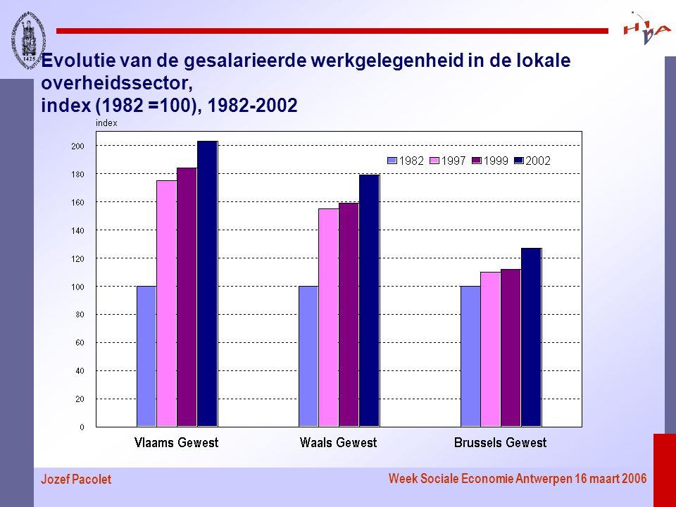 Week Sociale Economie Antwerpen 16 maart 2006 Jozef Pacolet Evolutie van de gesalarieerde werkgelegenheid in de lokale overheidssector, index (1982 =100), 1982-2002