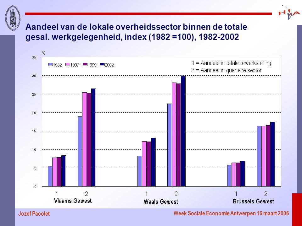 Week Sociale Economie Antwerpen 16 maart 2006 Jozef Pacolet Aandeel van de lokale overheidssector binnen de totale gesal.