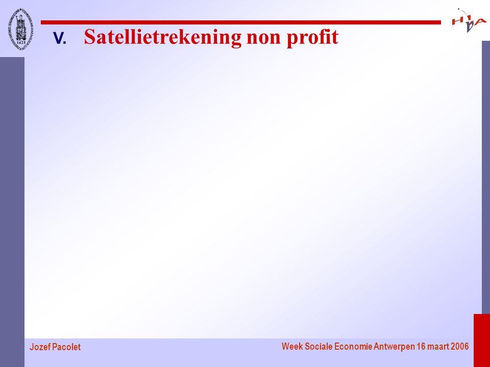 Week Sociale Economie Antwerpen 16 maart 2006 Jozef Pacolet V. Satellietrekening non profit