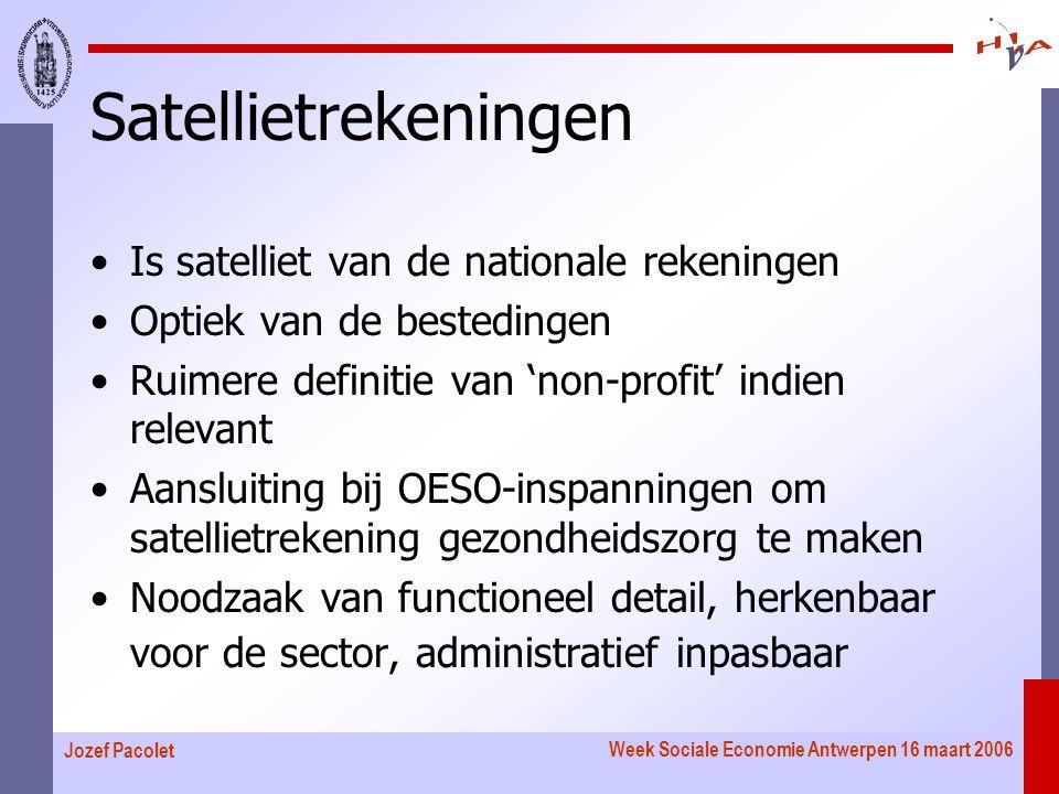 Week Sociale Economie Antwerpen 16 maart 2006 Jozef Pacolet Satellietrekeningen Is satelliet van de nationale rekeningen Optiek van de bestedingen Ruimere definitie van 'non-profit' indien relevant Aansluiting bij OESO-inspanningen om satellietrekening gezondheidszorg te maken Noodzaak van functioneel detail, herkenbaar voor de sector, administratief inpasbaar