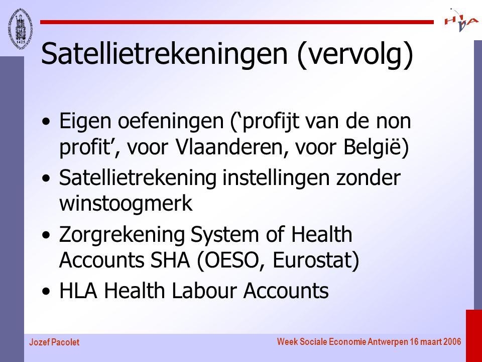 Week Sociale Economie Antwerpen 16 maart 2006 Jozef Pacolet Satellietrekeningen (vervolg) Eigen oefeningen ('profijt van de non profit', voor Vlaanderen, voor België) Satellietrekening instellingen zonder winstoogmerk Zorgrekening System of Health Accounts SHA (OESO, Eurostat) HLA Health Labour Accounts