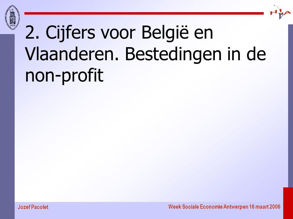 Week Sociale Economie Antwerpen 16 maart 2006 Jozef Pacolet 2.