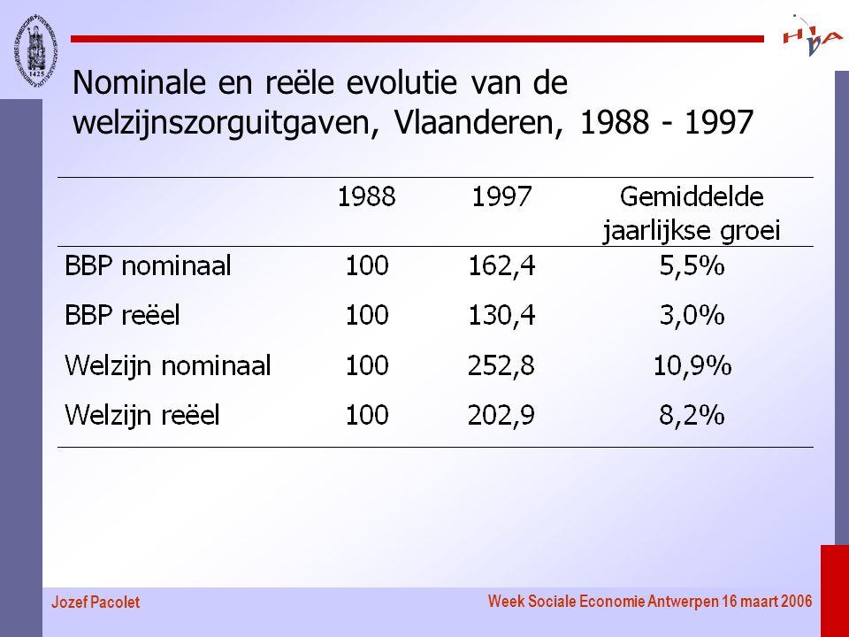 Week Sociale Economie Antwerpen 16 maart 2006 Jozef Pacolet Nominale en reële evolutie van de welzijnszorguitgaven, Vlaanderen, 1988 - 1997