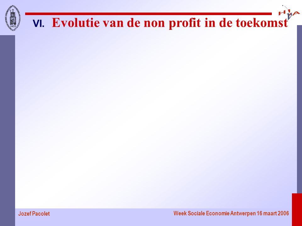 Week Sociale Economie Antwerpen 16 maart 2006 Jozef Pacolet VI.