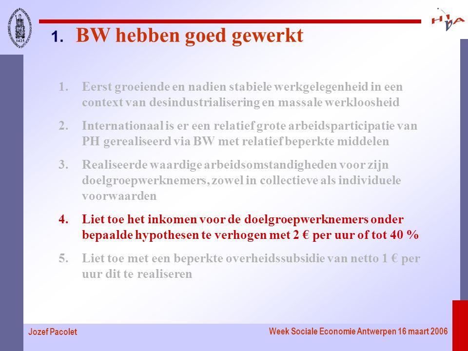 Week Sociale Economie Antwerpen 16 maart 2006 Jozef Pacolet 1.