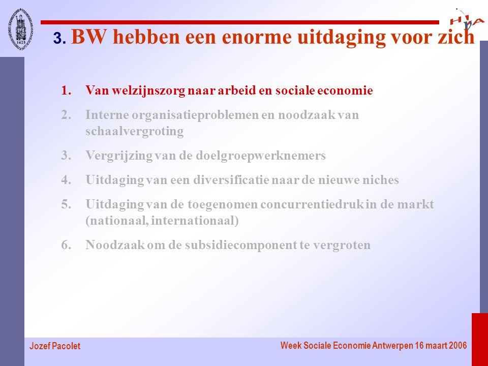 Week Sociale Economie Antwerpen 16 maart 2006 Jozef Pacolet 3.
