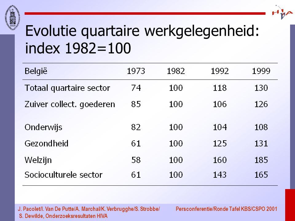 Persconferentie/Ronde Tafel KBS/CSPO 2001 J. Pacolet/I.
