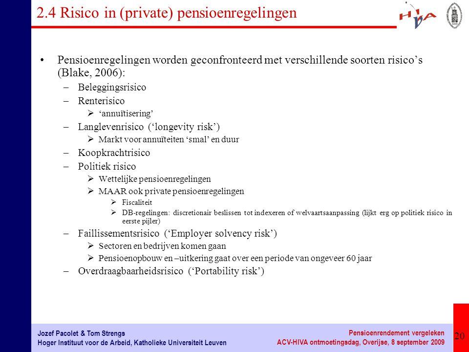 20 Jozef Pacolet & Tom Strengs Hoger Instituut voor de Arbeid, Katholieke Universiteit Leuven Pensioenrendement vergeleken ACV-HIVA ontmoetingsdag, Overijse, 8 september 2009 2.4 Risico in (private) pensioenregelingen Pensioenregelingen worden geconfronteerd met verschillende soorten risico's (Blake, 2006): –Beleggingsrisico –Renterisico  'annuïtisering' –Langlevenrisico ('longevity risk')  Markt voor annuïteiten 'smal' en duur –Koopkrachtrisico –Politiek risico  Wettelijke pensioenregelingen  MAAR ook private pensioenregelingen  Fiscaliteit  DB-regelingen: discretionair beslissen tot indexeren of welvaartsaanpassing (lijkt erg op politiek risico in eerste pijler) –Faillissementsrisico ('Employer solvency risk')  Sectoren en bedrijven komen gaan  Pensioenopbouw en –uitkering gaat over een periode van ongeveer 60 jaar –Overdraagbaarheidsrisico ('Portability risk')