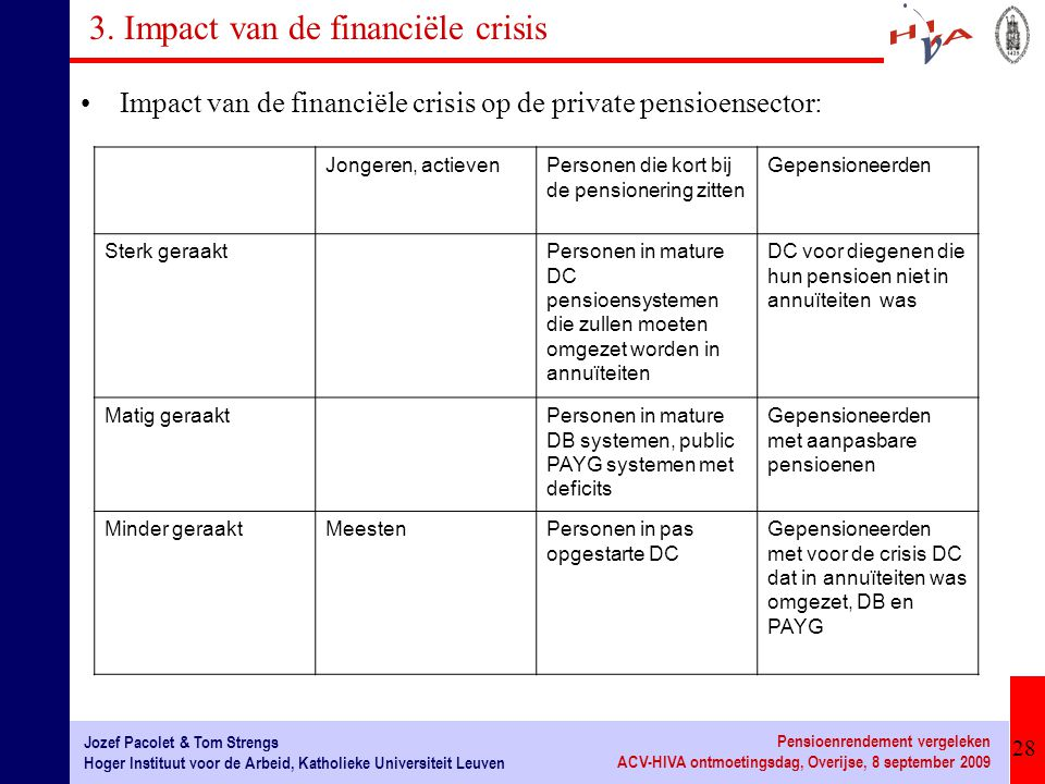 28 Jozef Pacolet & Tom Strengs Hoger Instituut voor de Arbeid, Katholieke Universiteit Leuven Pensioenrendement vergeleken ACV-HIVA ontmoetingsdag, Overijse, 8 september 2009 3.