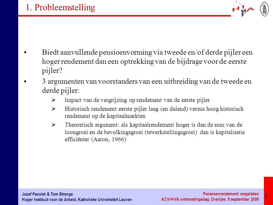 4 Jozef Pacolet & Tom Strengs Hoger Instituut voor de Arbeid, Katholieke Universiteit Leuven Pensioenrendement vergeleken ACV-HIVA ontmoetingsdag, Overijse, 8 september 2009 1.
