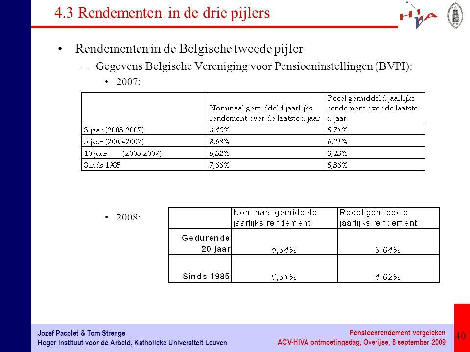 40 Jozef Pacolet & Tom Strengs Hoger Instituut voor de Arbeid, Katholieke Universiteit Leuven Pensioenrendement vergeleken ACV-HIVA ontmoetingsdag, Ov