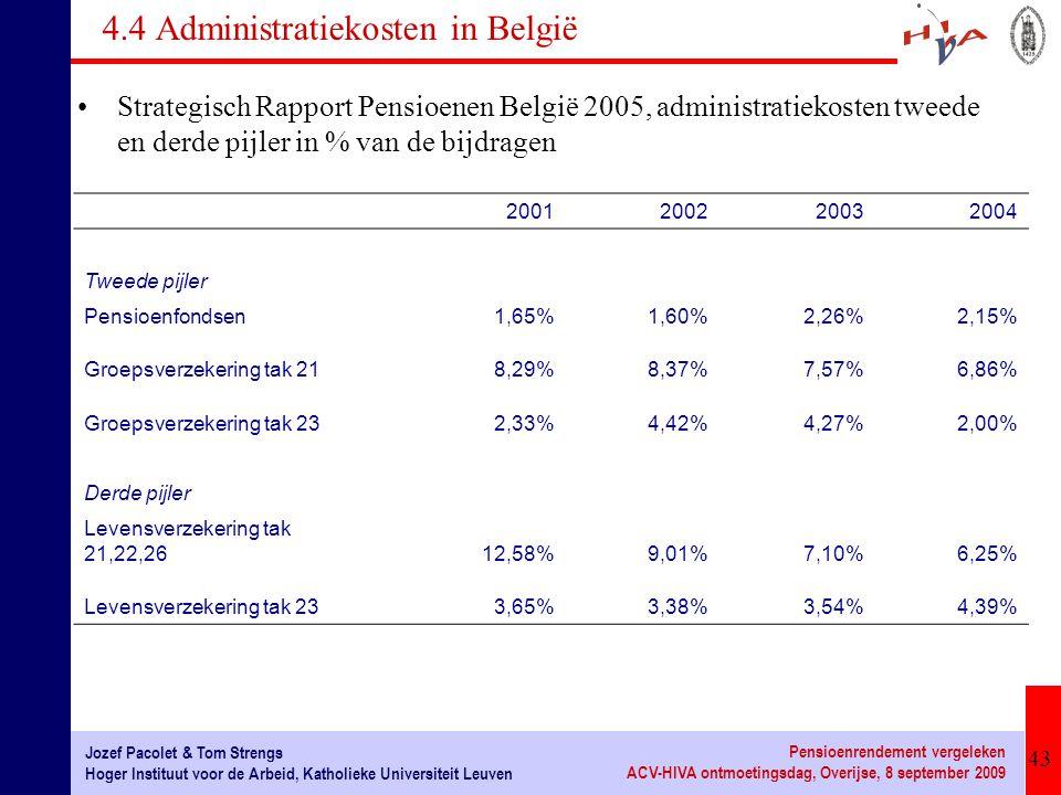43 Jozef Pacolet & Tom Strengs Hoger Instituut voor de Arbeid, Katholieke Universiteit Leuven Pensioenrendement vergeleken ACV-HIVA ontmoetingsdag, Overijse, 8 september 2009 4.4 Administratiekosten in België Strategisch Rapport Pensioenen België 2005, administratiekosten tweede en derde pijler in % van de bijdragen 2001200220032004 Tweede pijler Pensioenfondsen1,65%1,60%2,26%2,15% Groepsverzekering tak 218,29%8,37%7,57%6,86% Groepsverzekering tak 232,33%4,42%4,27%2,00% Derde pijler Levensverzekering tak 21,22,2612,58%9,01%7,10%6,25% Levensverzekering tak 233,65%3,38%3,54%4,39%
